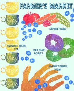 Farmer's Market Infographic - by Hattie Grimm
