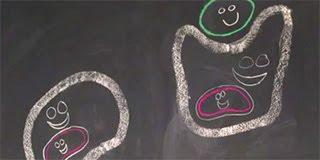 Endosymbiosis Thumbnail Image