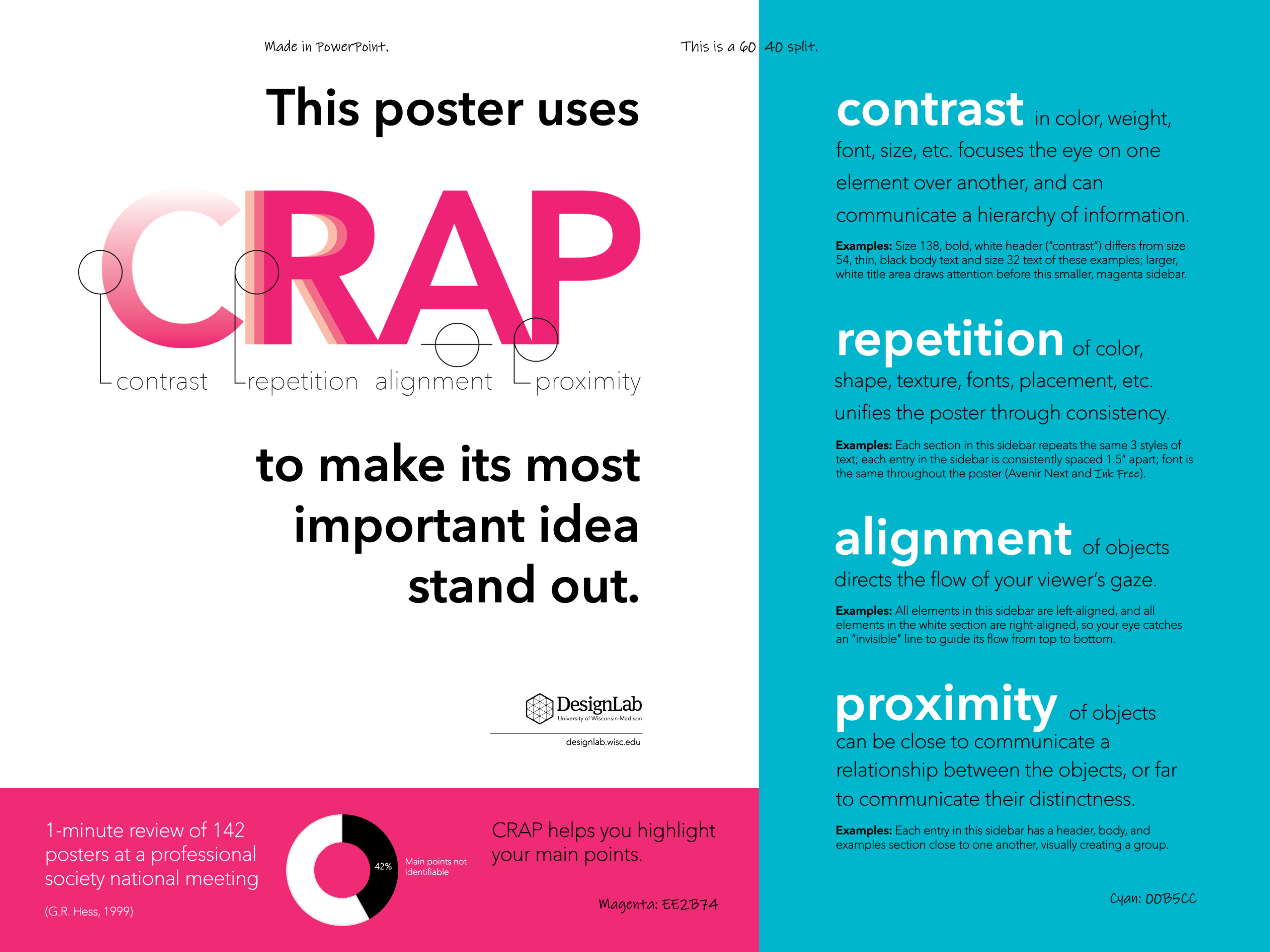 DesignLab's Creative Poster on Poster example with a 60/40 split of white and cyan, with a magenta bar along the bottom of the white and significantly less text than the standard posters. One chart on this poster. By clicking the image, you will be taken to the PDF version.