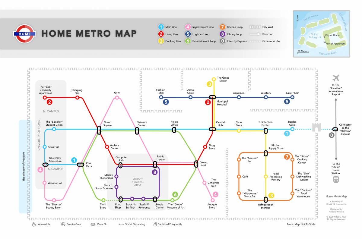 An image mimicking a subway map and detailing different areas of the home